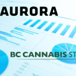 Aurora Cannabis' Close Ties to B. C. Firm Raises Serious Questions